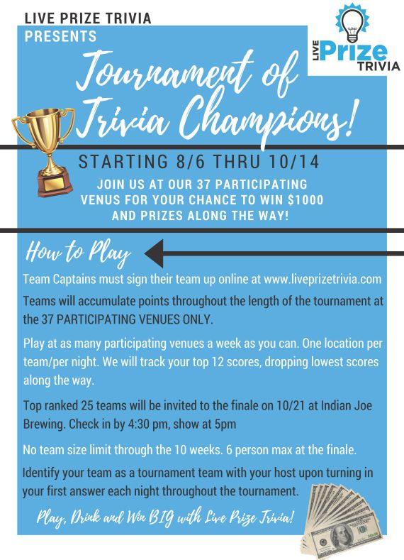 Trivia tournament of champions 37