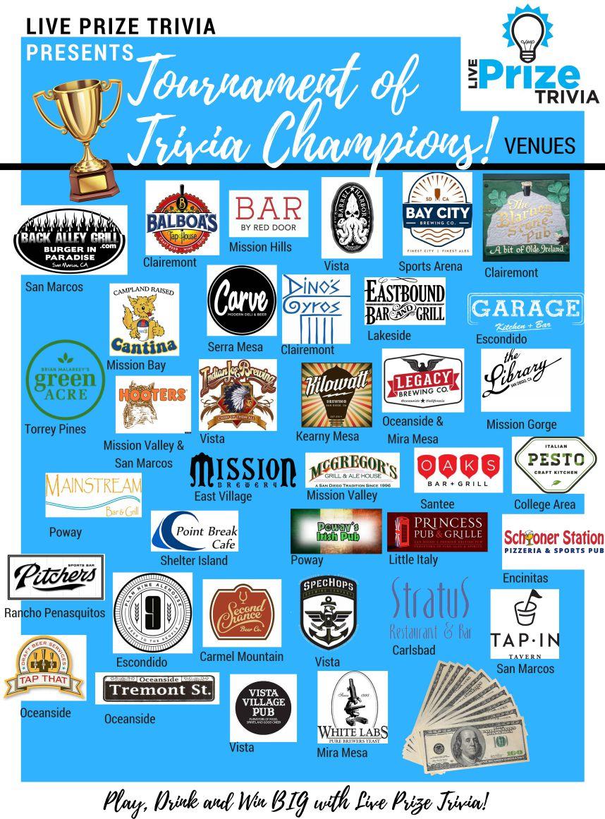 Trivia tournament of champions 37